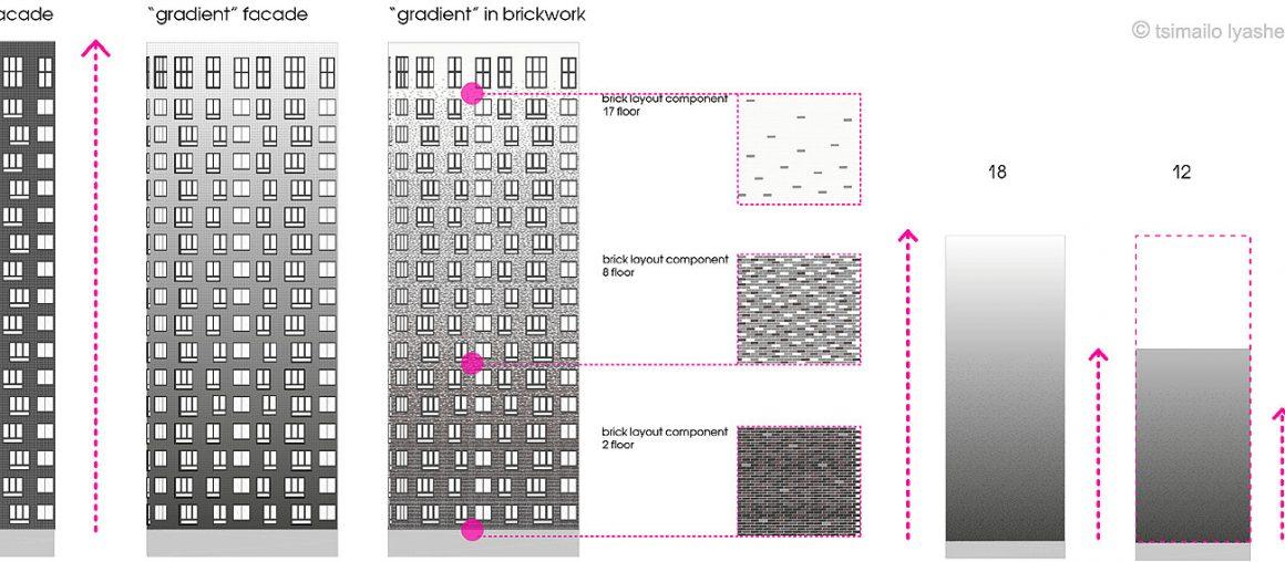 ЖК 8-19 схема градиента для кирпичной кладки